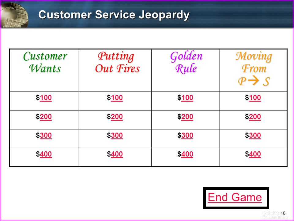 10CustomerWantsPutting Out Fires Out FiresGoldenRuleMovingFrom P  S $100100$100100$100100$100100 $200200$200200$200200$200200 $300300$300300$300300$300300 $400400$400400$400400$400400 Customer Service Jeopardy End Game