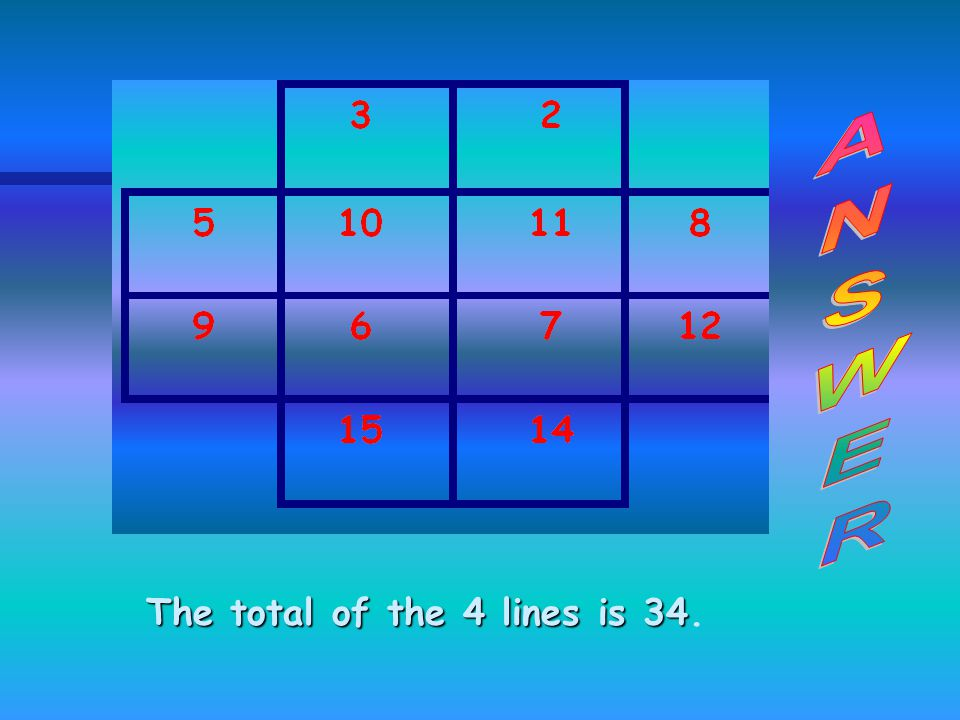 CLICK HERE The total of the 4 lines is 34 The total of the 4 lines is 34.
