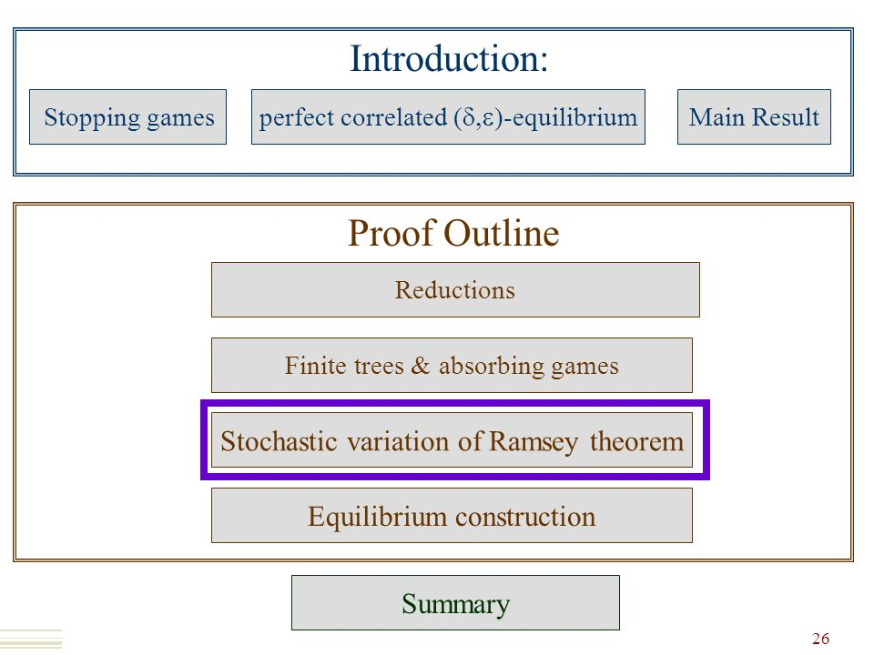 Introduction: Stopping games perfect correlated (  )-equilibrium Main Result Proof Outline Finite trees & absorbing games Stochastic variation of Ramsey theorem Equilibrium construction 26 Summary Reductions