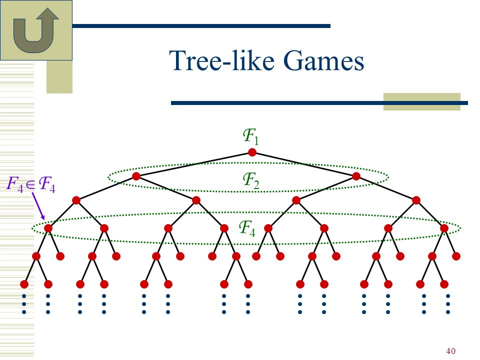 40 Tree-like Games F4F4F4F4 F1F1 F2F2 F4F4
