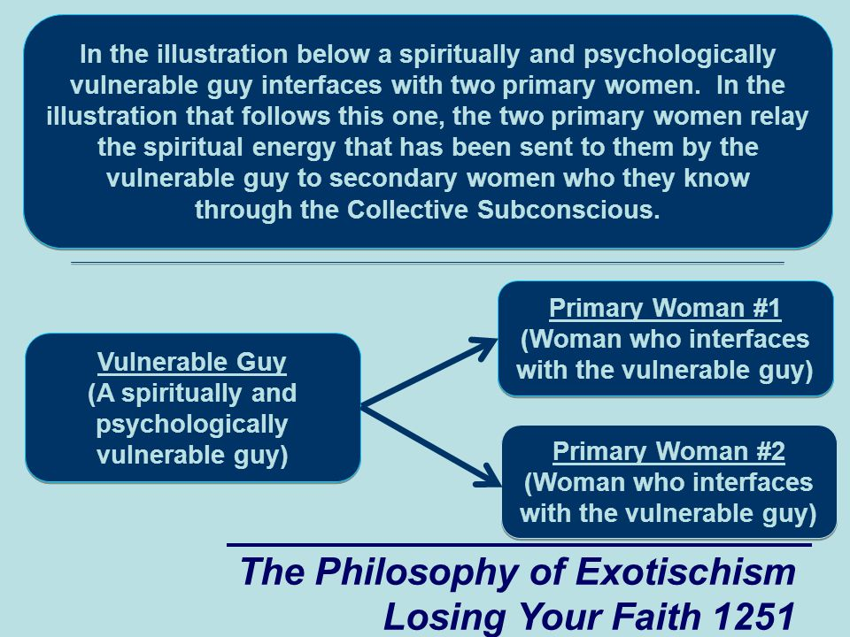 The Philosophy of Exotischism Losing Your Faith 1251 In the illustration below a spiritually and psychologically vulnerable guy interfaces with two primary women.