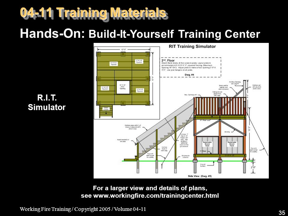 Working Fire Training / Copyright 2005 / Volume Training Materials Hands-On: Build-It-Yourself Training Center R.I.T.