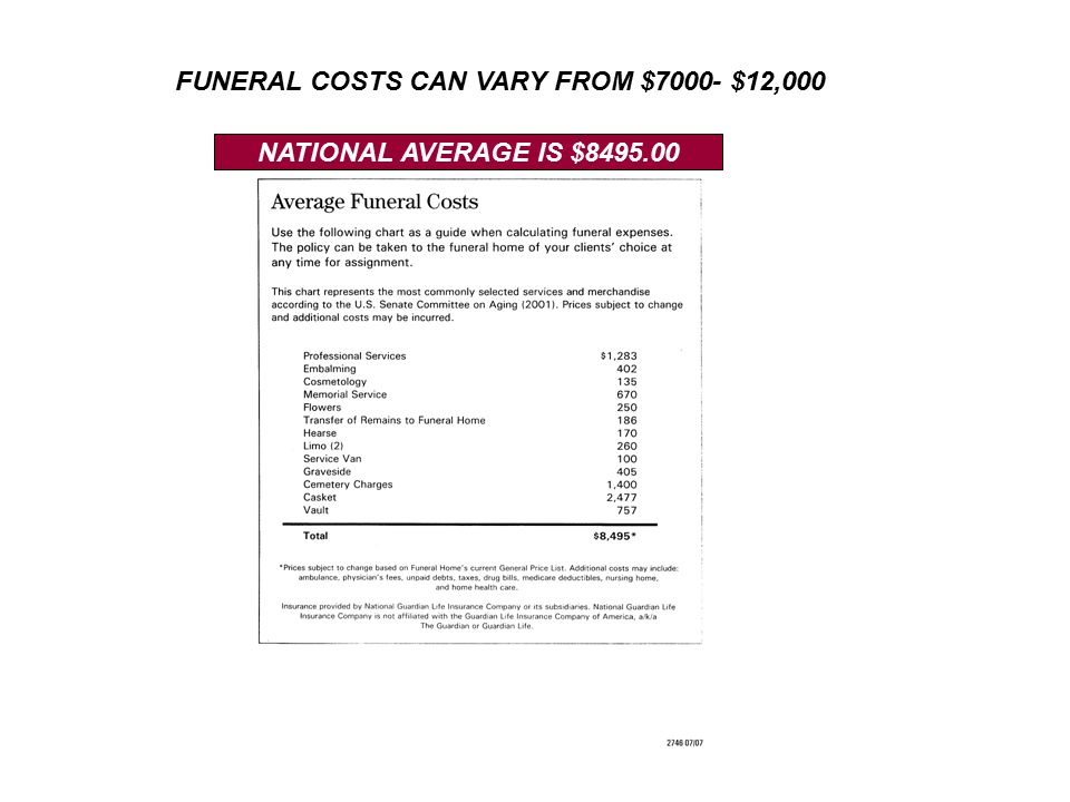 FUNERAL COSTS CAN VARY FROM $7000- $12,000 NATIONAL AVERAGE IS $8495.00