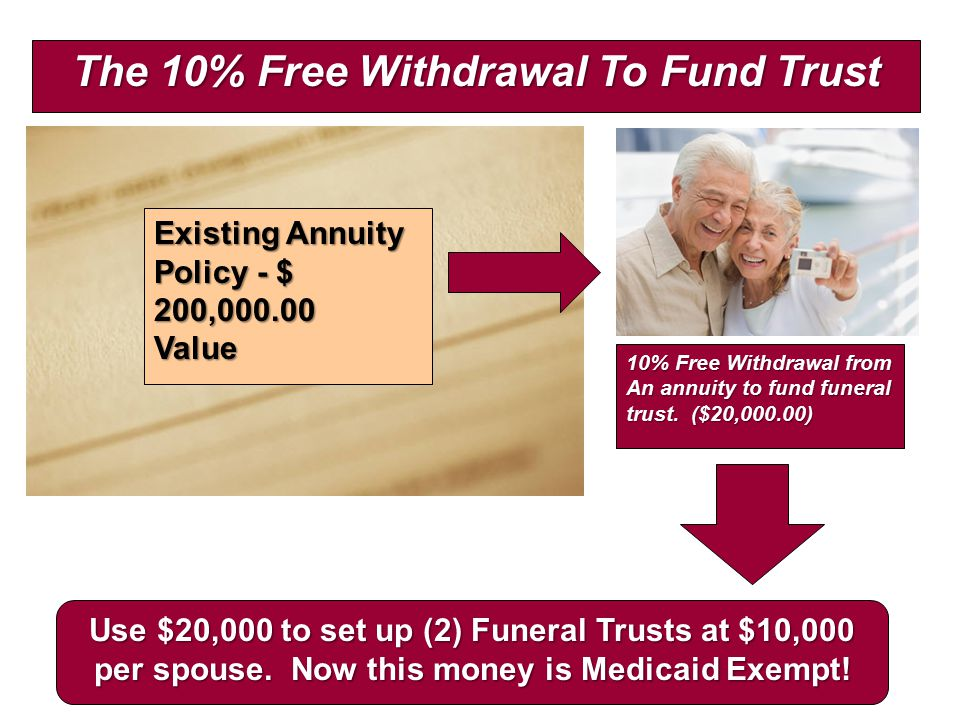 Existing Annuity Policy - $ 200,000.00 Value 10% Free Withdrawal from An annuity to fund funeral trust.
