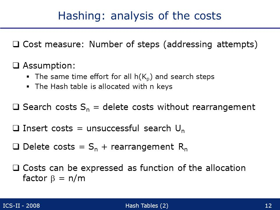 ICS-II - 2008Hash Tables (2)12 Hashing: analysis of the costs  Cost measure: Number of steps (addressing attempts)  Assumption:  The same time effort for all h(K p ) and search steps  The Hash table is allocated with n keys  Search costs S n = delete costs without rearrangement  Insert costs = unsuccessful search U n  Delete costs = S n + rearrangement R n  Costs can be expressed as function of the allocation factor  = n/m