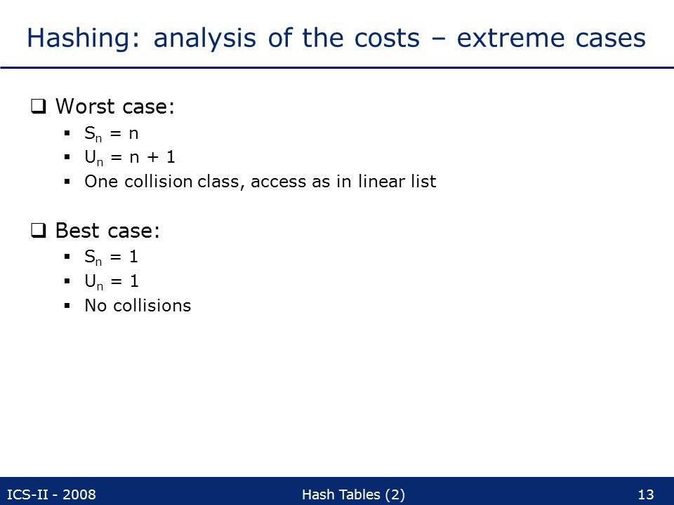 ICS-II - 2008Hash Tables (2)13 Hashing: analysis of the costs – extreme cases  Worst case:  S n = n  U n = n + 1  One collision class, access as in linear list  Best case:  S n = 1  U n = 1  No collisions