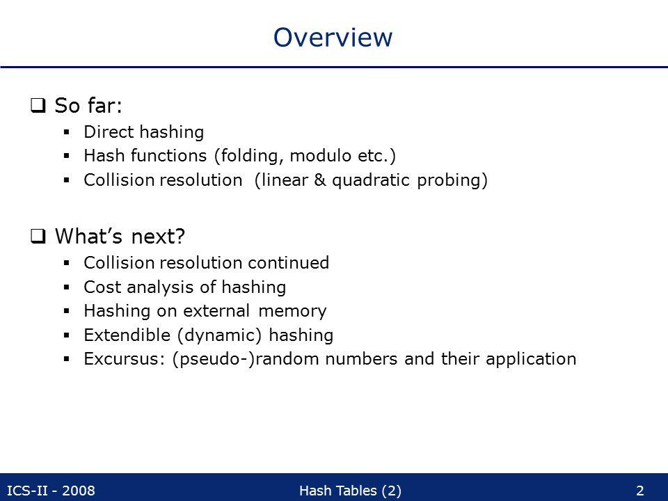 ICS-II - 2008Hash Tables (2)43 Extendible Hashing, b=2  Next key 15  001111  Still not possible  Doubling again