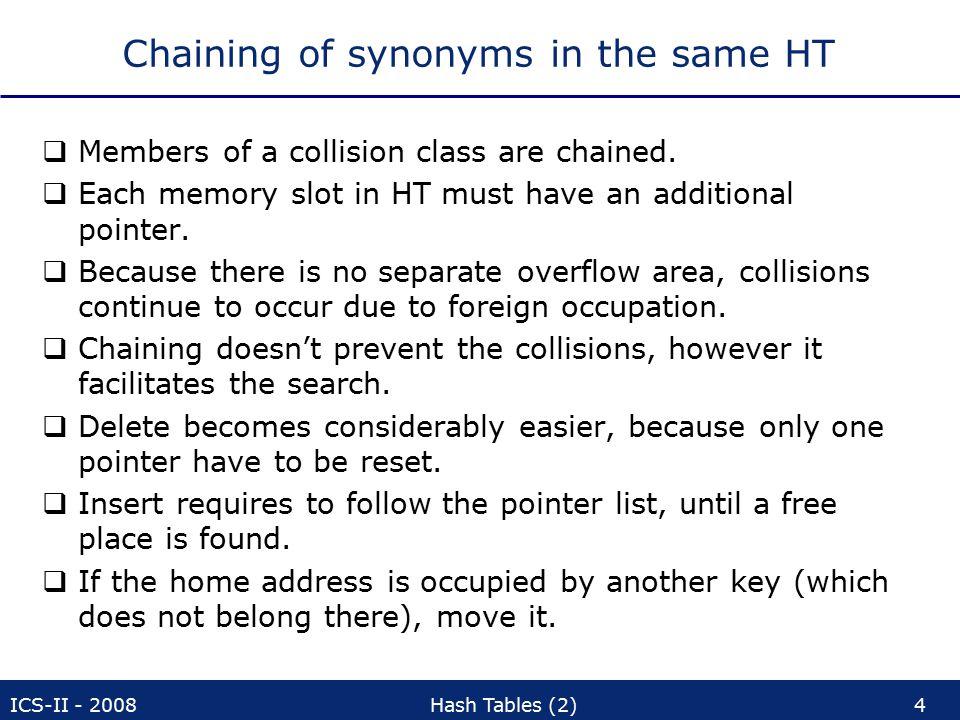 ICS-II - 2008Hash Tables (2)5 Chaining: Example  h 0 (K) = K mod 7; h i (K) = (h 0 (K) + i) mod m  Insert: 11, 32, 8, 25 0123456 1132 5 8 25 6