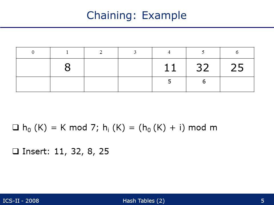 ICS-II - 2008Hash Tables (2)46 Extendible Hashing, b=2  Finish