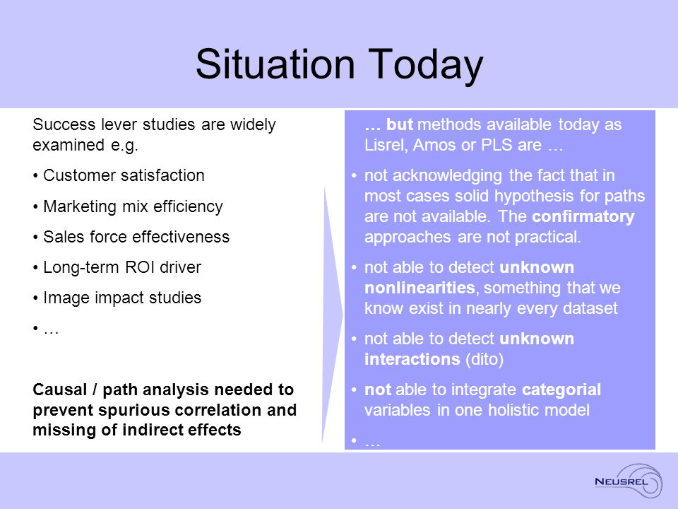 Situation Today Success lever studies are widely examined e.g.