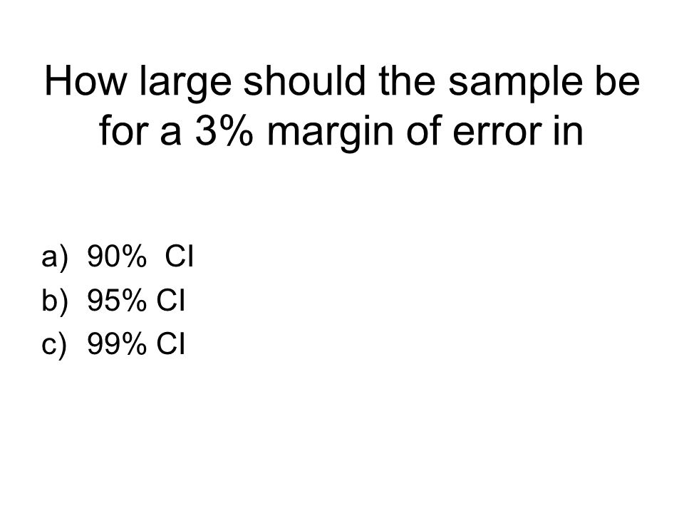 How large should the sample be for a 3% margin of error in a)90% CI b)95% CI c)99% CI