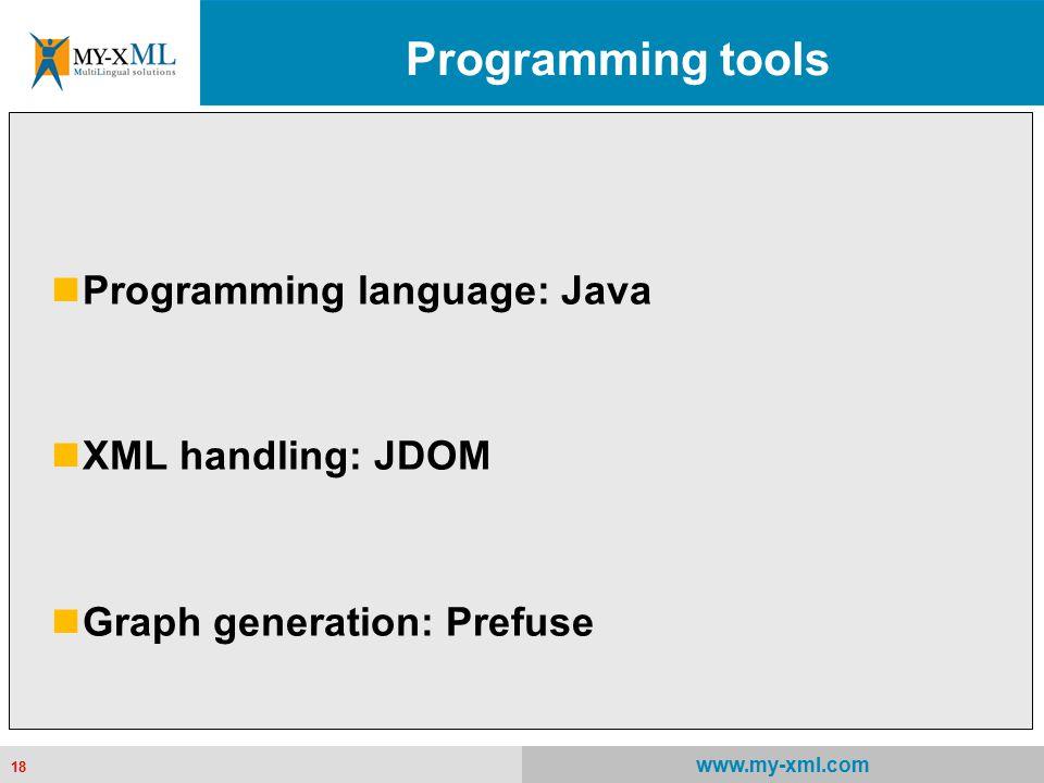 18 www.my-xml.com 18 Programming tools Programming language: Java XML handling: JDOM Graph generation: Prefuse