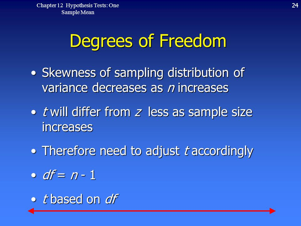 24Chapter 12 Hypothesis Tests: One Sample Mean Degrees of Freedom Skewness of sampling distribution of variance decreases as n increasesSkewness of sampling distribution of variance decreases as n increases t will differ from z less as sample size increasest will differ from z less as sample size increases Therefore need to adjust t accordinglyTherefore need to adjust t accordingly df = n - 1df = n - 1 t based on dft based on df
