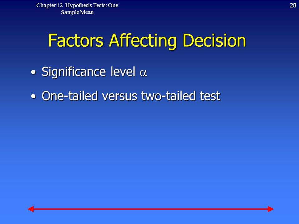 28Chapter 12 Hypothesis Tests: One Sample Mean Factors Affecting Decision Significance level Significance level  One-tailed versus two-tailed testOne-tailed versus two-tailed test