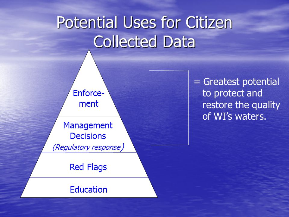 Potential Uses for Citizen Collected Data Red Flags Education Management Decisions (Regulatory response ) Enforce- ment = Greatest potential to protect and restore the quality of WI's waters.