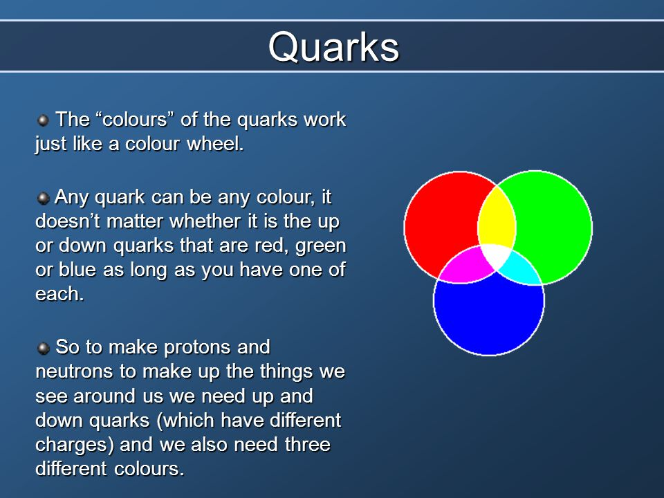 More Quarks Just like there were heavier copies of the electron there are also heavier copies of up and down quarks.