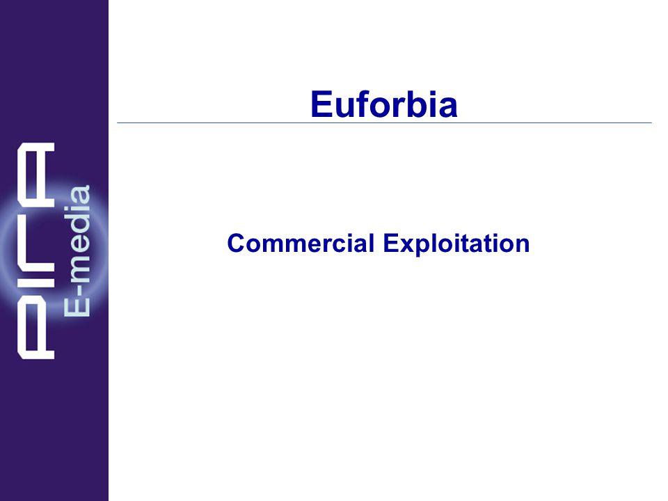 Euforbia Commercial Exploitation