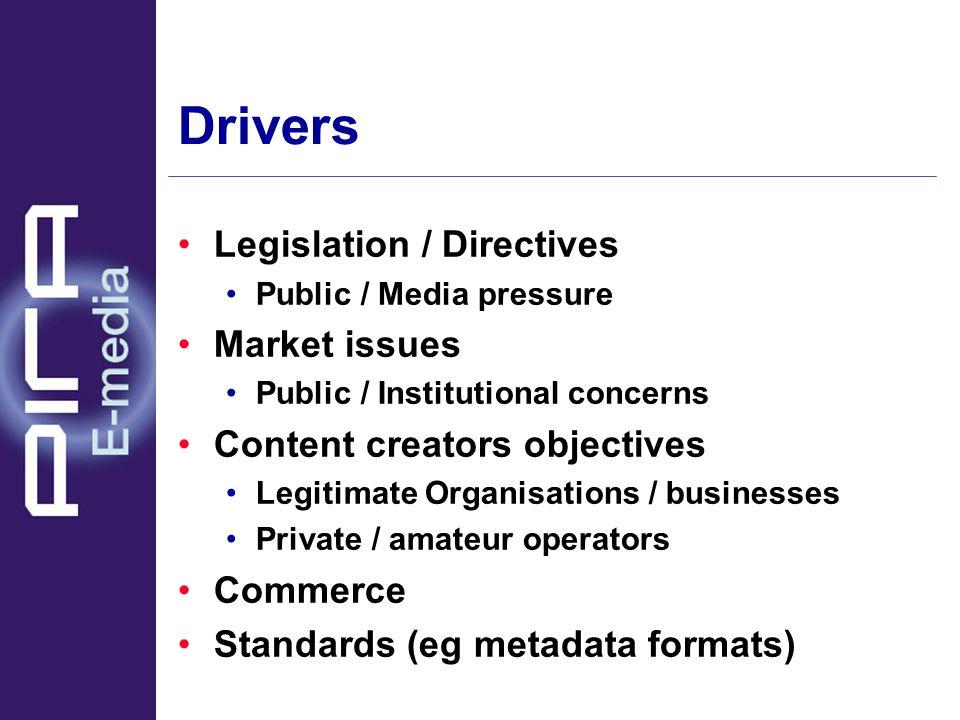 Drivers Legislation / Directives Public / Media pressure Market issues Public / Institutional concerns Content creators objectives Legitimate Organisations / businesses Private / amateur operators Commerce Standards (eg metadata formats)