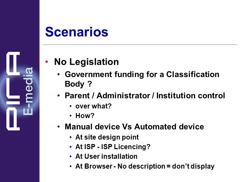 Scenarios No Legislation Government funding for a Classification Body .