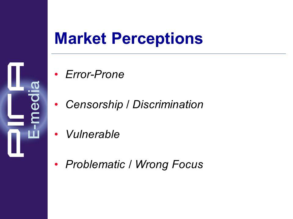 Market Perceptions Error-Prone Censorship / Discrimination Vulnerable Problematic / Wrong Focus