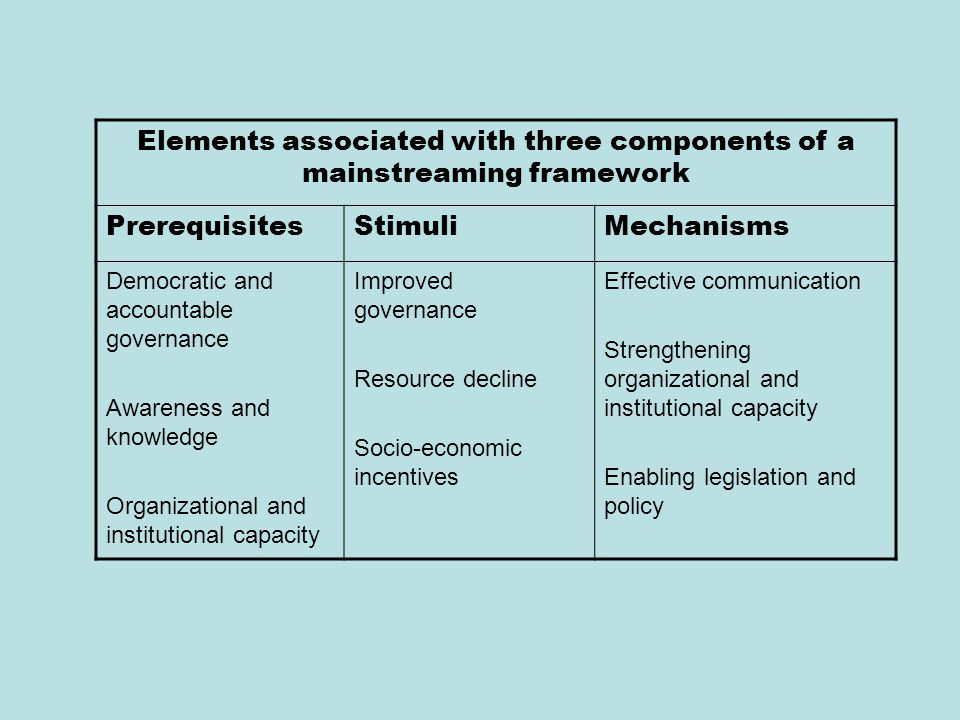 Elements associated with three components of a mainstreaming framework PrerequisitesStimuliMechanisms Democratic and accountable governance Awareness and knowledge Organizational and institutional capacity Improved governance Resource decline Socio-economic incentives Effective communication Strengthening organizational and institutional capacity Enabling legislation and policy
