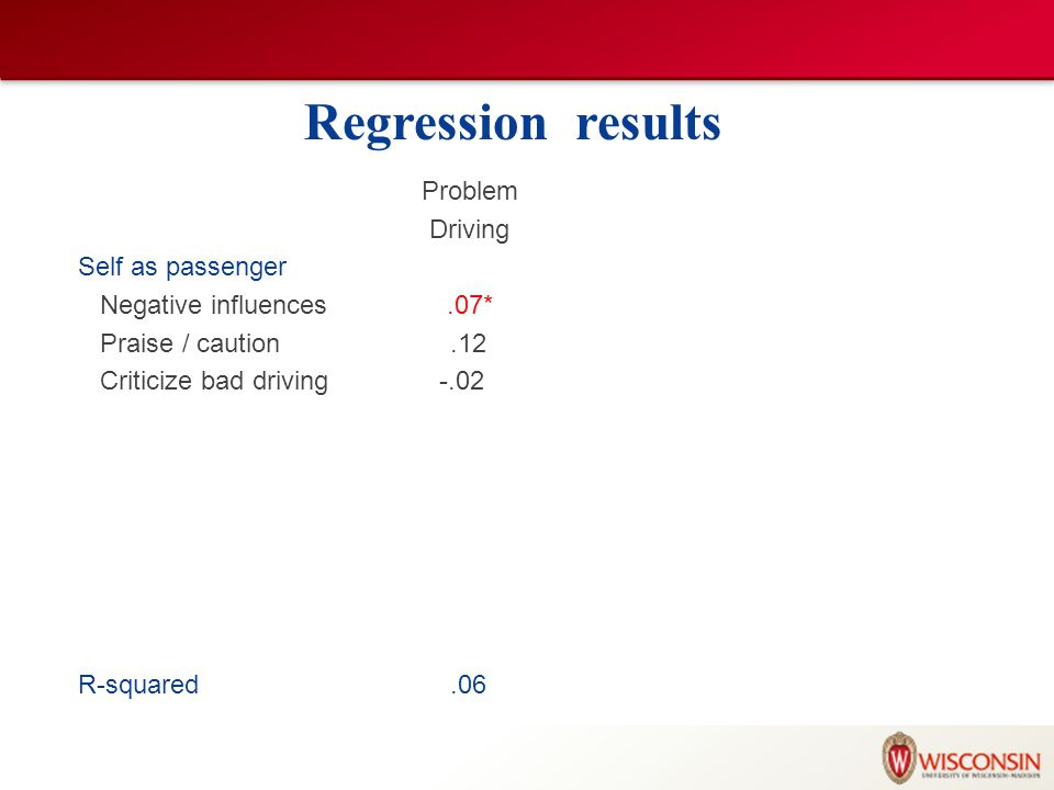 Regression results Problem Driving Self as passenger Negative influences.07* Praise / caution.12 Criticize bad driving -.02 R-squared.06