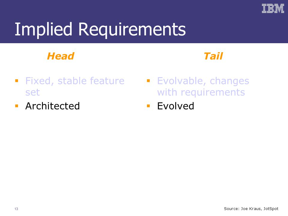 13  Fixed, stable feature set  Architected  Evolvable, changes with requirements  Evolved Implied Requirements HeadTail Source: Joe Kraus, JotSpot