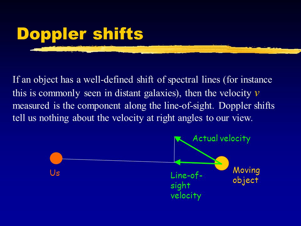 Doppler shifts If an object has a well-defined shift of spectral lines (for instance this is commonly seen in distant galaxies), then the velocity v measured is the component along the line-of-sight.