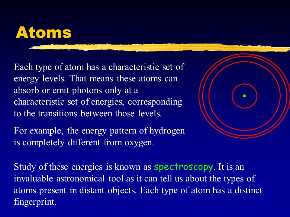 Atoms Study of these energies is known as spectroscopy.
