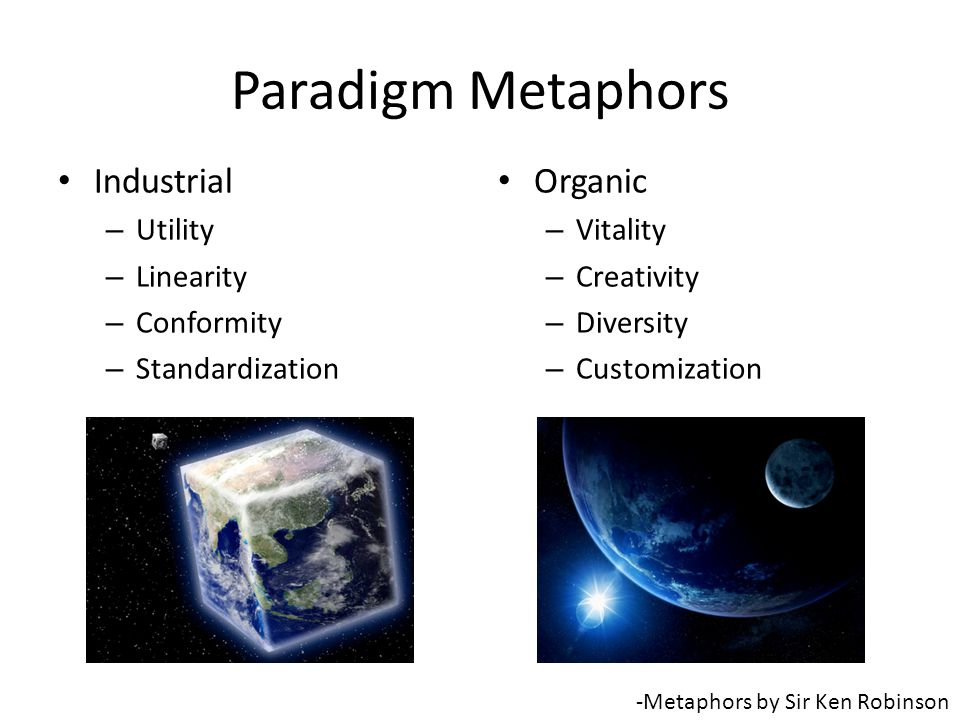 Paradigm Metaphors Industrial – Utility – Linearity – Conformity – Standardization Organic – Vitality – Creativity – Diversity – Customization -Metaphors by Sir Ken Robinson