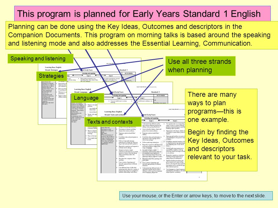 This program is planned for Early Years Standard 1 English Texts and contexts Language Strategies Planning can be done using the Key Ideas, Outcomes a
