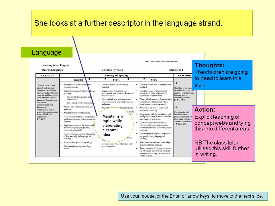 She looks at a further descriptor in the language strand. Language Thoughts: The children are going to need to learn this skill. Maintains a topic whi