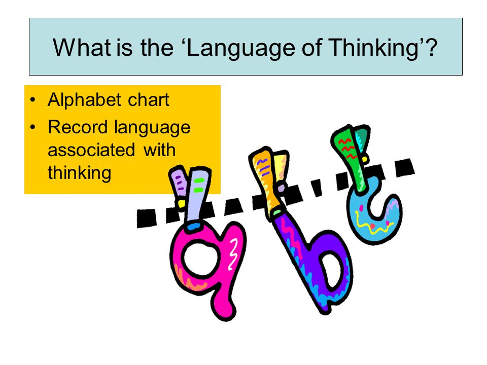 Alphabet chart Record language associated with thinking What is the 'Language of Thinking'?