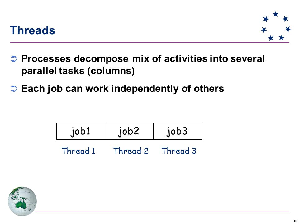 18 Threads  Processes decompose mix of activities into several parallel tasks (columns)  Each job can work independently of others job1job2job3 Thread 1 Thread 2 Thread 3