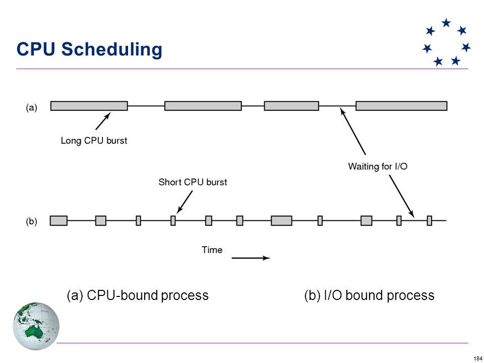 184 CPU Scheduling (a) CPU-bound process (b) I/O bound process