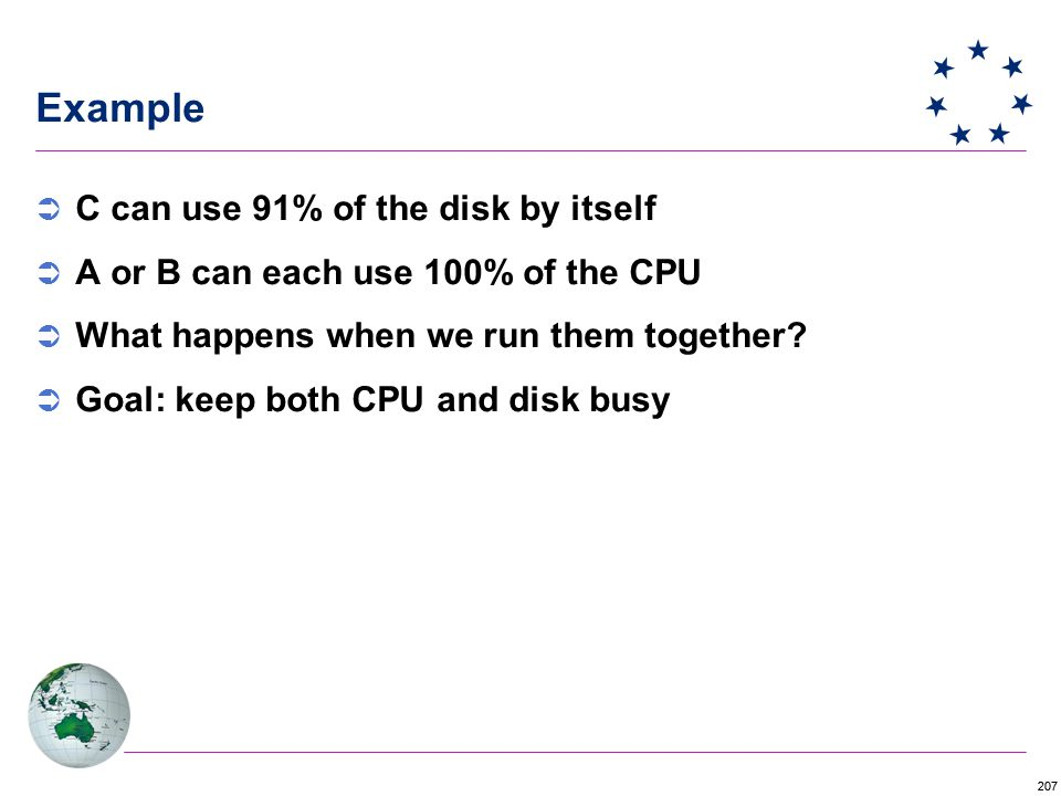 207 Example  C can use 91% of the disk by itself  A or B can each use 100% of the CPU  What happens when we run them together.