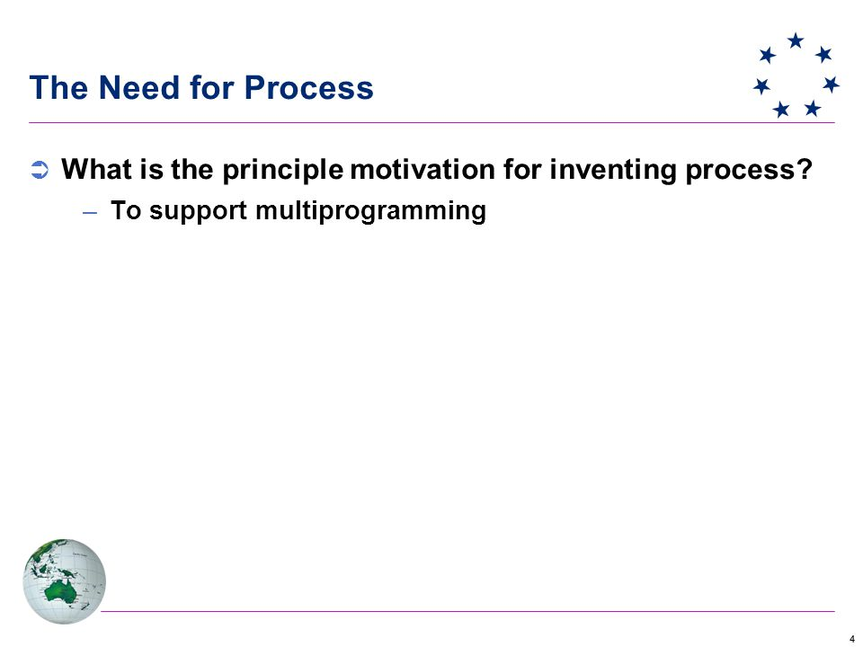 44 The Need for Process  What is the principle motivation for inventing process.