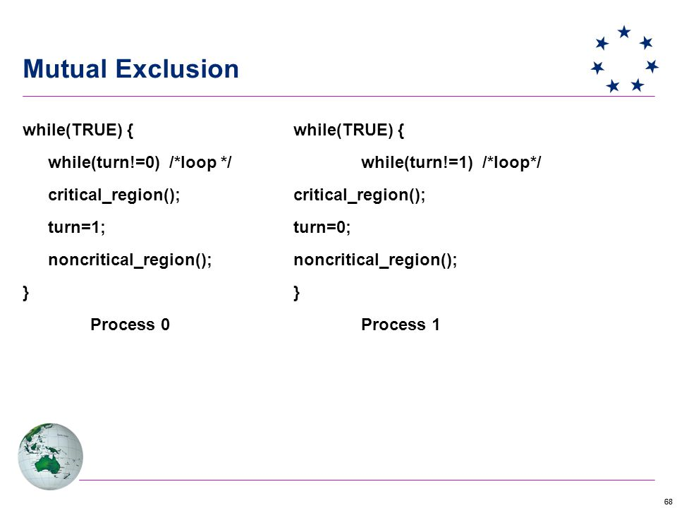 68 Mutual Exclusion while(TRUE) { while(turn!=0) /*loop */while(turn!=1) /*loop*/critical_region(); turn=1;turn=0;noncritical_region();} Process 0Process 1