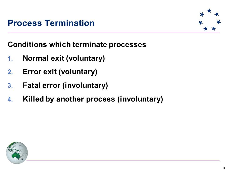 88 Process Termination Conditions which terminate processes 1.