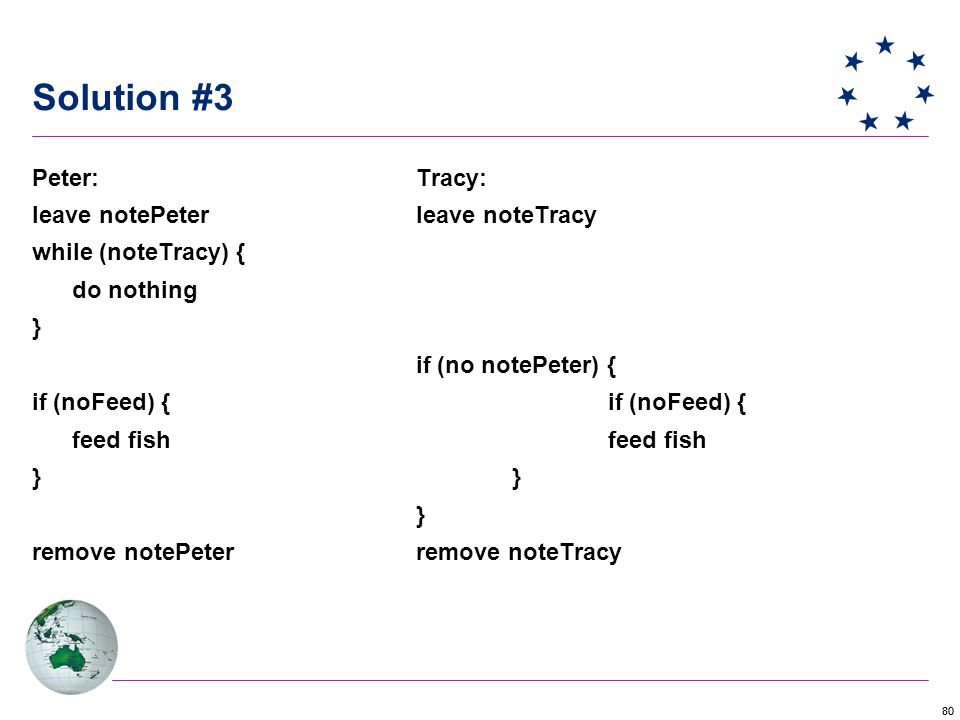 80 Solution #3 Peter: Tracy: leave notePeter leave noteTracy while (noteTracy) { do nothing } if (no notePeter) { if (noFeed) { feed fish feed fish } } remove notePeter remove noteTracy