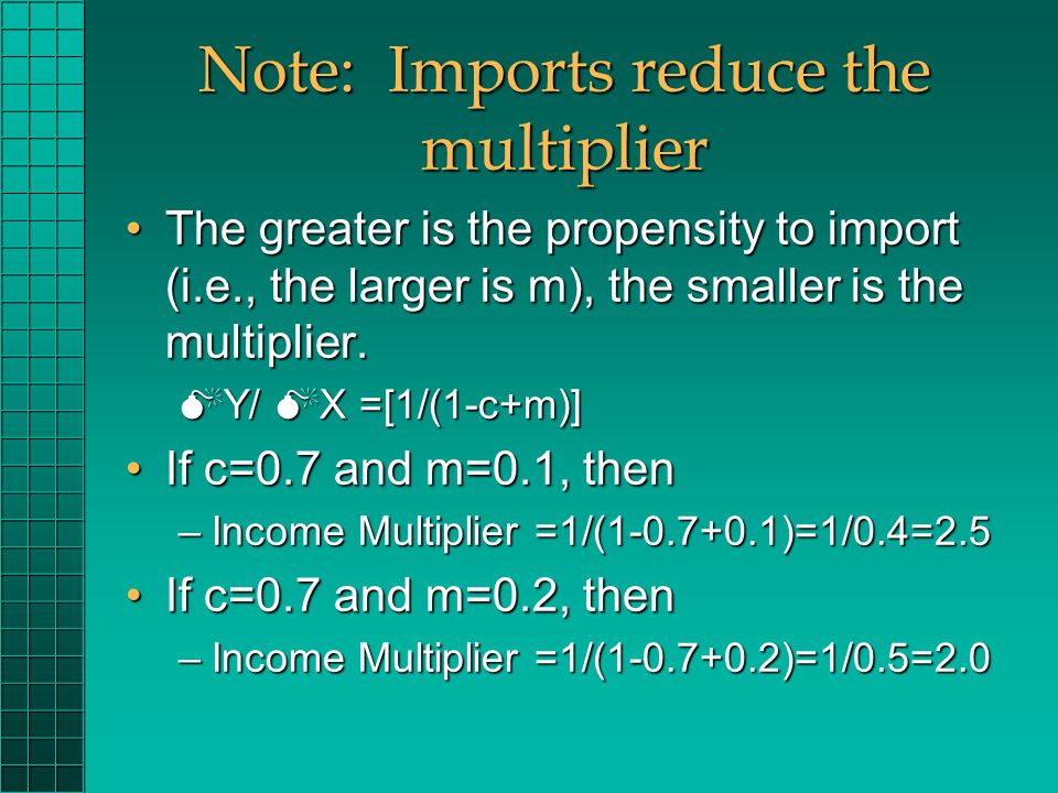 Note: Imports reduce the multiplier The greater is the propensity to import (i.e., the larger is m), the smaller is the multiplier.The greater is the propensity to import (i.e., the larger is m), the smaller is the multiplier.