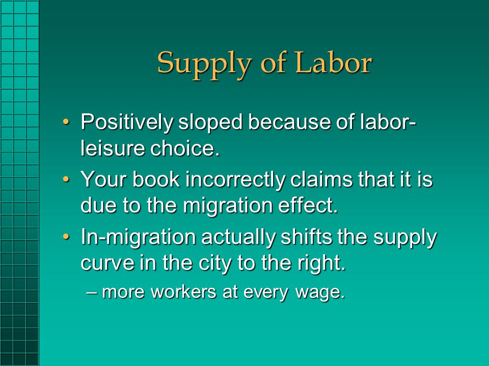 Supply of Labor Positively sloped because of labor- leisure choice.Positively sloped because of labor- leisure choice.
