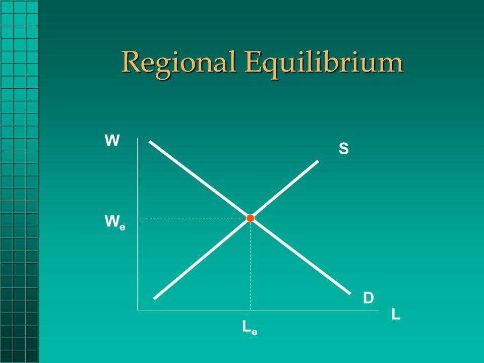 Regional Equilibrium W L S D WeWe LeLe