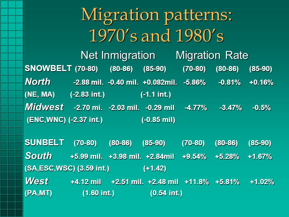 Migration patterns: 1970's and 1980's Net Inmigration Migration Rate Net Inmigration Migration Rate SNOWBELT (70-80) (80-86) (85-90) (70-80) (80-86) (85-90) North -2.88 mil.