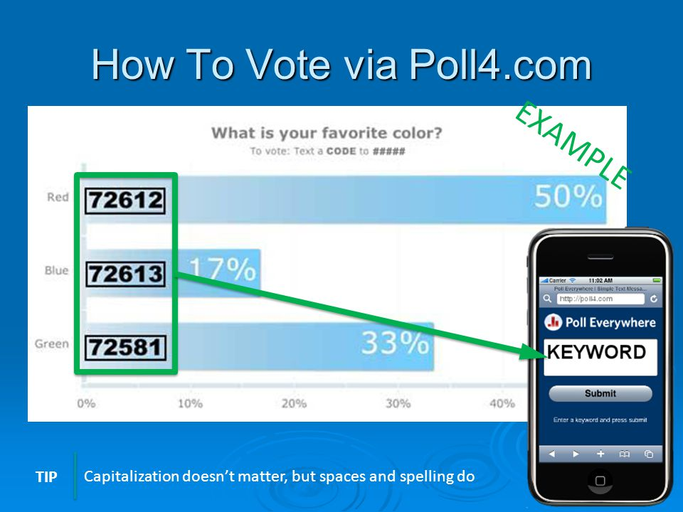 How To Vote via Poll4.com Capitalization doesn't matter, but spaces and spelling do TIP EXAMPLE