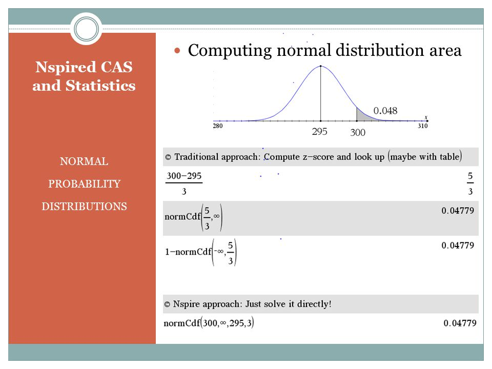 Nspired CAS and Statistics NORMAL PROBABILITY DISTRIBUTIONS Computing normal distribution area