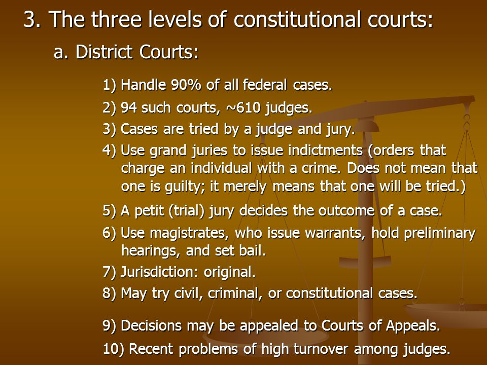 3. The three levels of constitutional courts: a. District Courts: 1) Handle 90% of all federal cases. 2) 94 such courts, ~610 judges. 3) Cases are tri