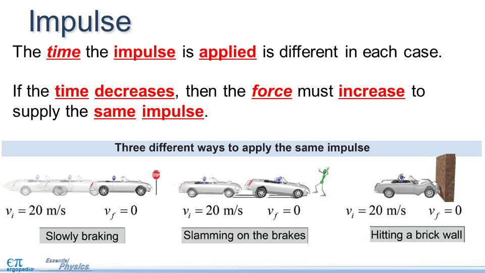 The time the impulse is applied is different in each case.