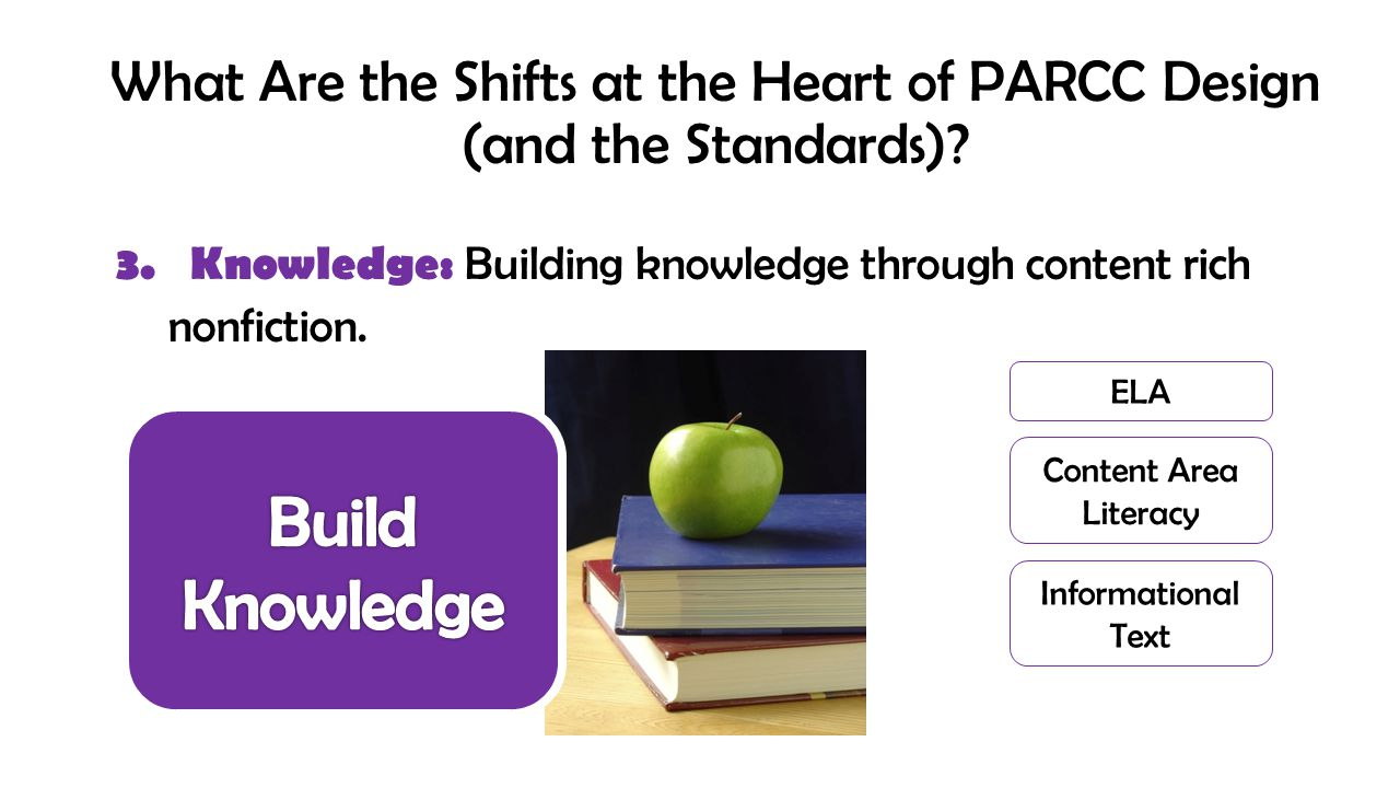 3. Knowledge: Building knowledge through content rich nonfiction. What Are the Shifts at the Heart of PARCC Design (and the Standards)? ELA Content Ar