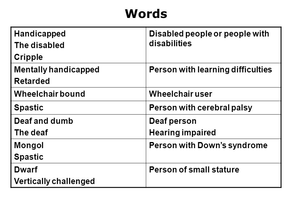 Words Handicapped The disabled Cripple Disabled people or people with disabilities Mentally handicapped Retarded Person with learning difficulties Wheelchair boundWheelchair user SpasticPerson with cerebral palsy Deaf and dumb The deaf Deaf person Hearing impaired Mongol Spastic Person with Down's syndrome Dwarf Vertically challenged Person of small stature